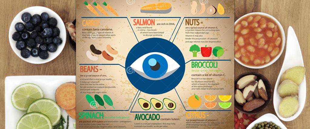 5 conseils alimentaires pour mieux préserver votre vue !