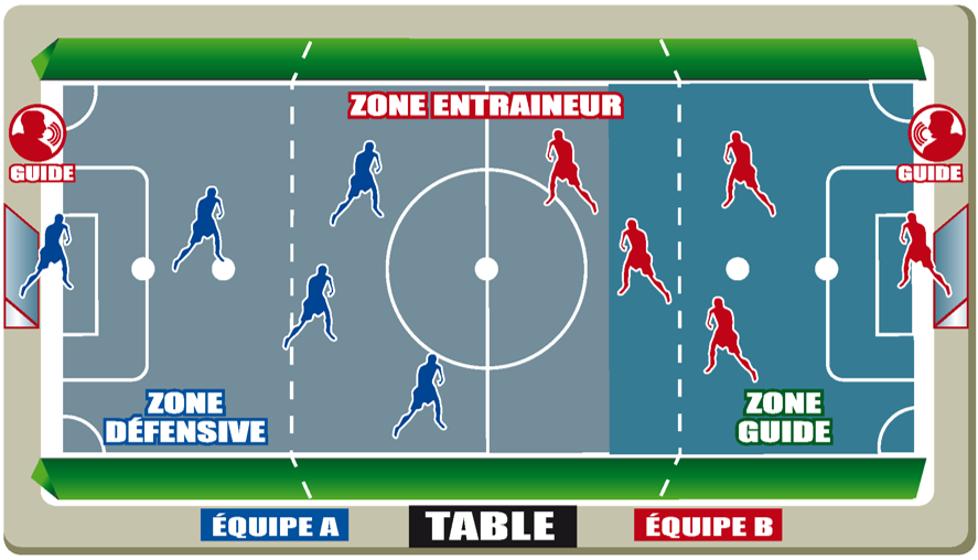 Cecifoot foot pour aveugles